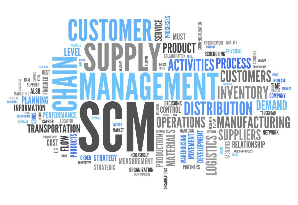 SupplyChainManagement.jpg#asset:869
